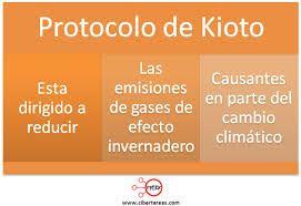 Resultado De Imagen Para Protocolo De Kioto Y La Capa De Ozono Capa De Ozono Cambio Climatico Kioto