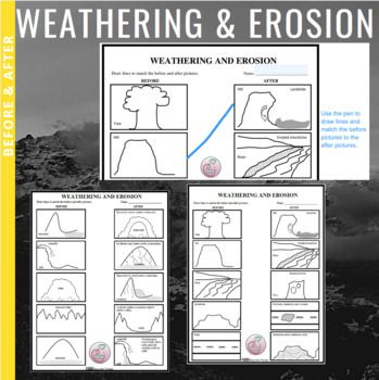 Pin On Weathering And Erosion