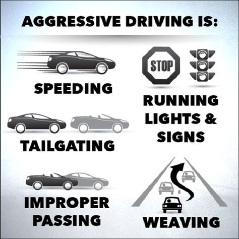 aggressive driving is speeding tailgating improper passing  aggressive driving is speeding tailgating improper passing weaving as well as running lights