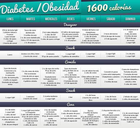 dieta de 1600 calorias para adelgazar