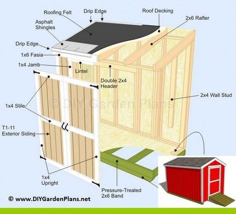 Unnatural Useful Wood Projects Craftbeer Woodworkingtoolsdrawing Shed Plans Building A Shed Garden Shed