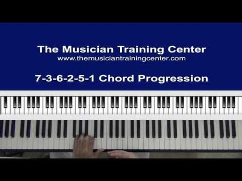 Worship Chord Progressions Gospel Piano Lesson Youtube Piano