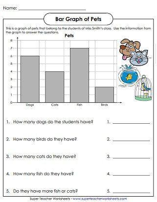 Reading Charts And Graphs Worksheets Bar Graph Worksheets Graphing Worksheets Bar Graphs Picture Graph Worksheets Reading charts worksheets
