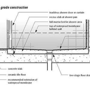 Looking For Curbless Shower Floor In Concrete Slab Details With