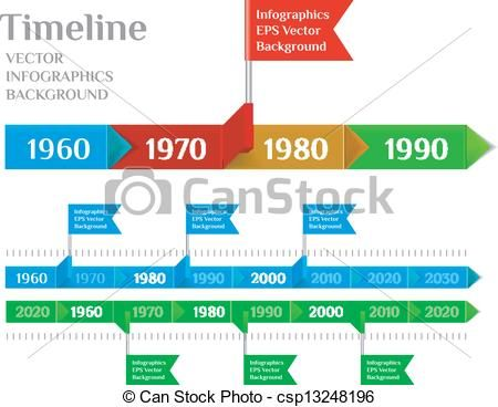timelines graphic design TOC,timeline, Annuals, Infos - sample timelines