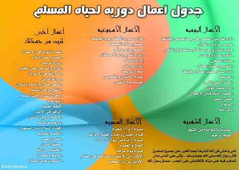 جدول أعمال دورية لحياة المسلم Life Lesson Quotes Lesson Quotes Planner Design