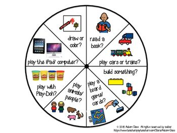 Self-Regulation and the Zones of Regulation. This is great for problem solving, coping skills, emotional regulation, and social participation. FOR - Social skills training