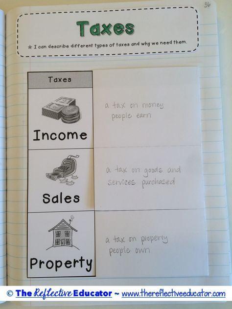 Economics Study Guide Freebie Teaching Economics Study Guide Economics