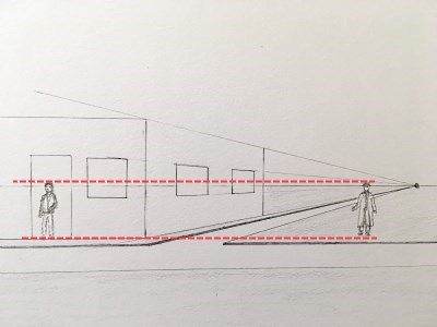 Horizontal Lines For Drawing A Figure In Perspective Perspective Drawing Lessons Perspective Drawing Linear Perspective Drawing