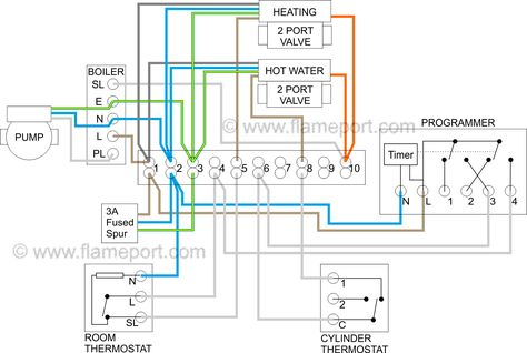 thermostats for central boiler wiring diagram pictures thermostats  honeywell zone valve wiring diagram boiler wiring diagrams