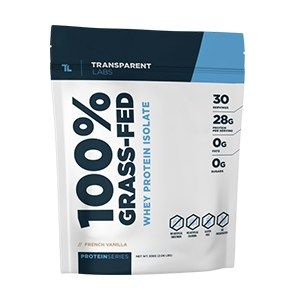 Tlabs Proteinseries 100 Grass Fed Whey Protein Review Grass Fed Whey Protein Whey Protein Reviews Whey Protein