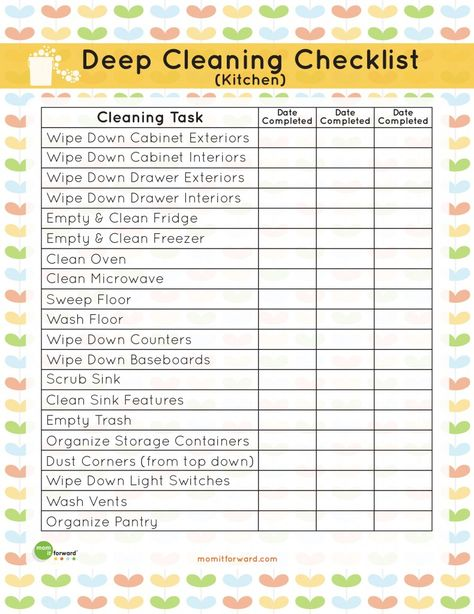 Printable Kitchen Cleaning Checklist  Planners
