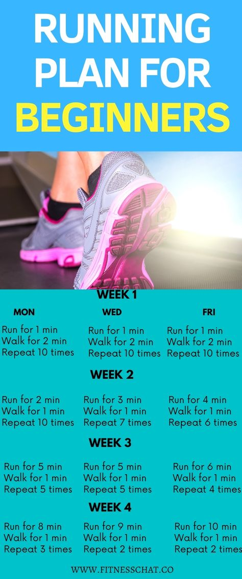 Beginners workout plan at home