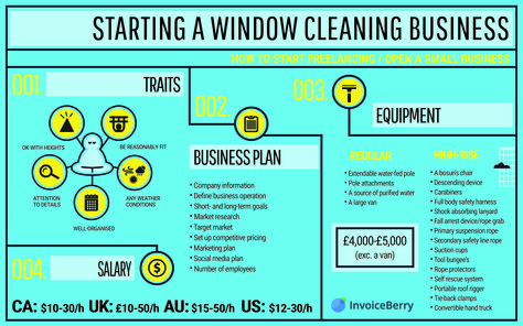 What Do You Need To Start A Window Cleaning Business