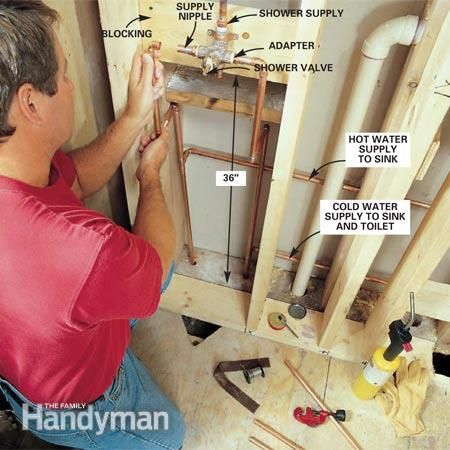 Plumbing Rough-in Dimensions | Toilet, Construction and Basements