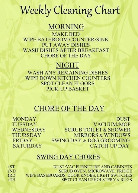 Great Chore Chart For The Whole Family To Help Pitch In On