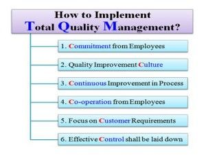 Total quality management (TQM) consists of organization-wide efforts to install and make permanent a climate in which an organization continuously improves its ability to deliver high-quality products and services to customers. While there is no widely agreed-upon approach, TQM efforts typically draw heavily on the previously-developed tools and techniques of quality control Quality control, or QC for short, is a process by which entities review the quality of all factors involved in ...
