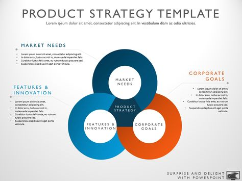 Strategy009Slide1jpeg (2000×1500) #10 Strategy Pinterest - product strategy