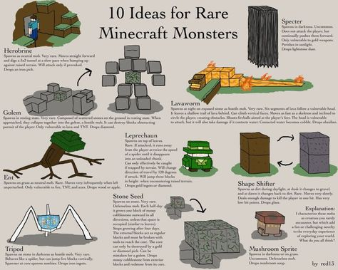New ideas for minecraft mobs