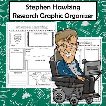 This Biography Graphic Organizer Is A Perfect Way To Ensure Your Middle School Social Studies Lessons Social Studies Middle School Biography Graphic Organizer