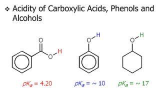 Pin On الكيمياء