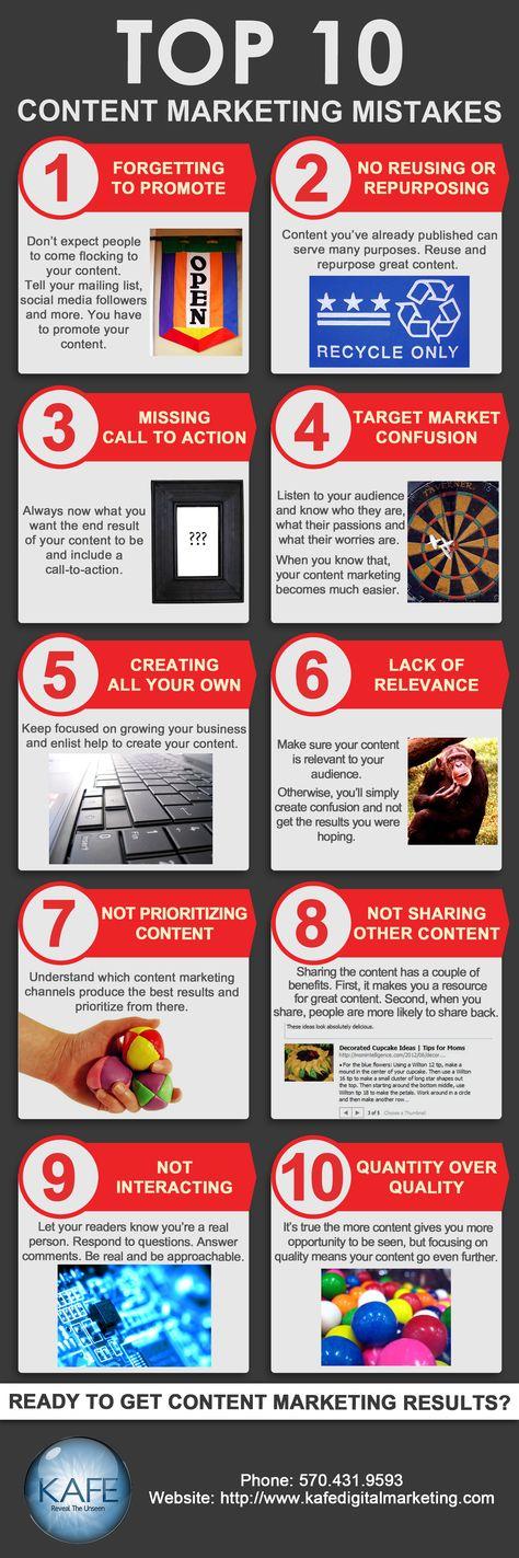 Top 10 Content Marketing Mistakes - KAFE Digital Marketing