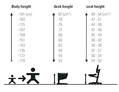 Office Furniture Standards According To Height Desk Height Height Adjustable Office Desk Desk Dimensions