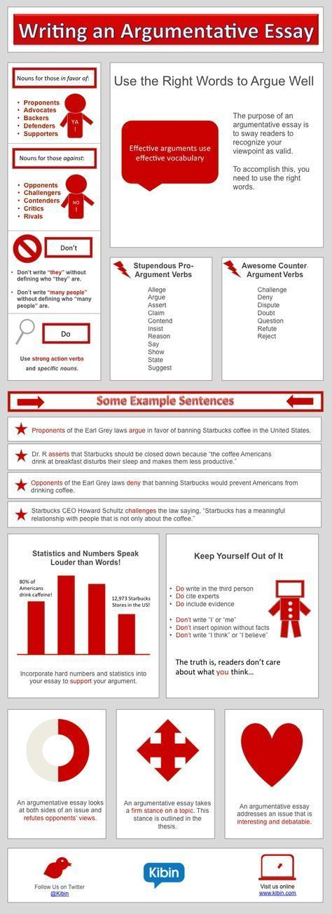 An Infographic To Teach You The Hacks To Write Argumentative Essays