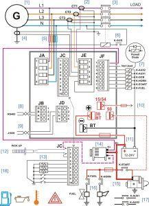 Electrical Panel Board Wiring Diagram Pdf Elegant Electrical Panel Wiring Diagram Electrical Circuit Diagram Electrical Diagram Electrical Wiring Diagram