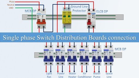 Single Phase Switch Distribution Boards Connection Sdb House Wiring House Wiring Distribution Board Inductors