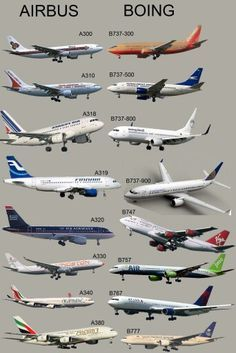 Airbus Vs Boeing With Images Boeing Aircraft Jet Aircraft