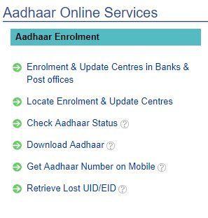Aadhaar Card Download E Aadhaar Card Download Card Downloads