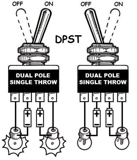 Wiring Diagram Dpst Switch Gambarin Us Post Date 29 Dec 2018 78 Source Http Www Electronics Basics Basic Electrical Wiring Electrical Projects