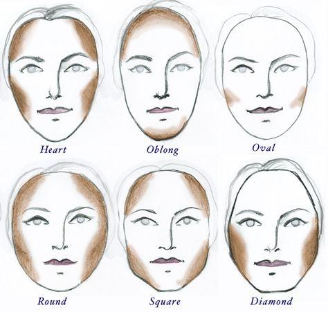 Trendy makeup face charts ideas make up 43 Ideas Makeup Artist Tips, Freelance Makeup Artist, Makeup 101, Makeup Guide, Makeup Inspo, Makeup Artist Tattoo, Tattoo Makeup, Makeup Ideas, Makeup Tips And Tricks