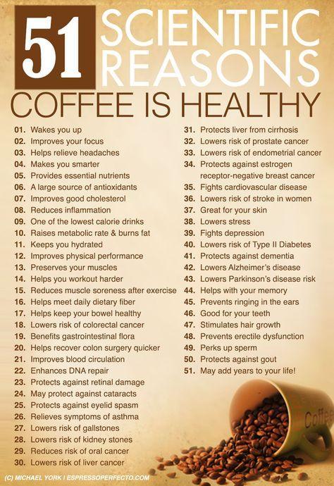 51 Scientific Reasons Coffee is Healthy (#49 is Life