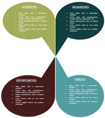 SWOT analysis template ppt 2 SWOT Analysis Template PPT - microsoft swot analysis template