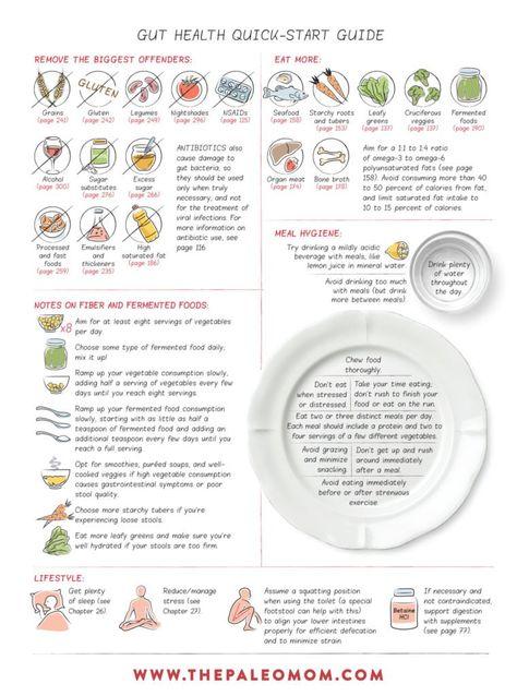 gut sănătate pentru pierderea în greutate