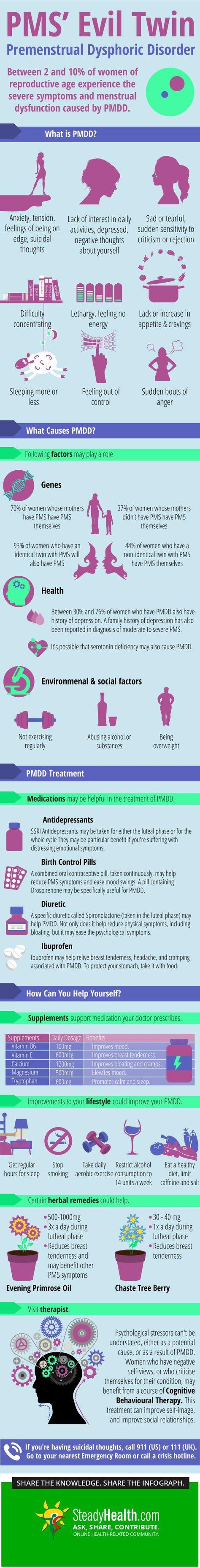 Premenstrual Dysphoric Disorder: PMS' Evil Twin | Women's Health articles | Family Health center