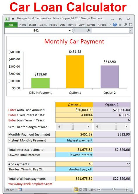 Georges Excel Car Loan Calculator V2 0 Interest And Amortization