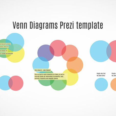 Prezi template has a background image of a high-resolution woman - histogram template