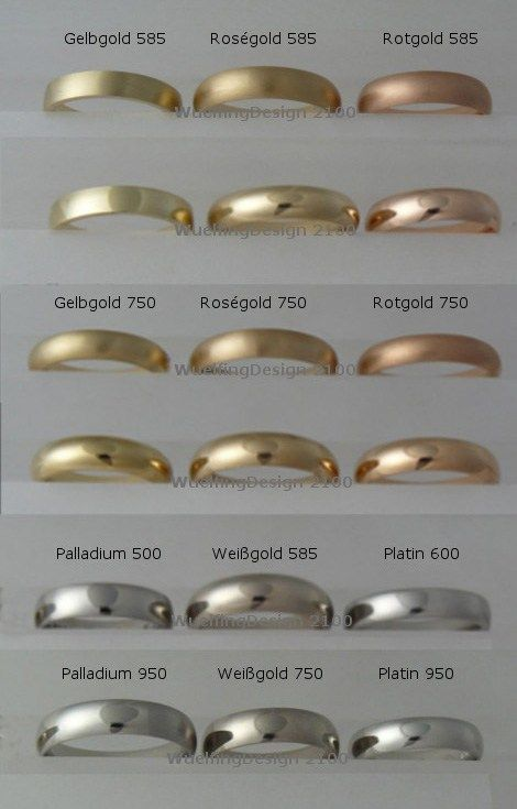 edelmetalle-vergleich-design2100