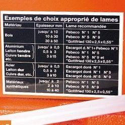 Avis Et Comparatif 6 Scies A Chantourner A30