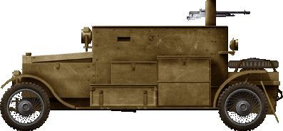 French Minerva Model 1914 Armored Car Armored Vehicles Armor Ww1 Tanks