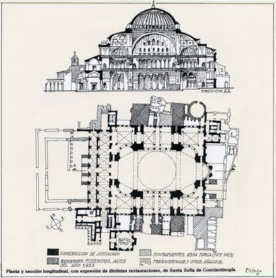 Hagia Sophia Architecture Blueprints Byzantine Architecture Hagia Sophia