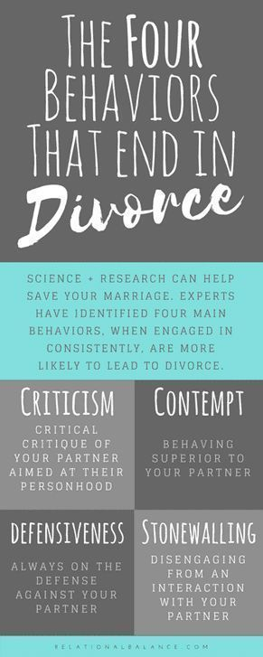 Four Communication Styles That Almost Guarantee Divorce ...