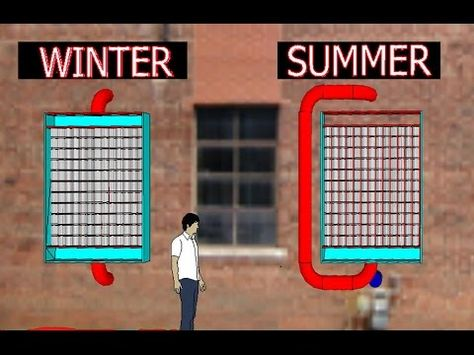 Solar Cooler/Ventilator And Solar Heater in 1, Using Sun's Heat To Cool Your House