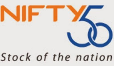 Nifty 50 Index Technical Analysis Nifty Technical