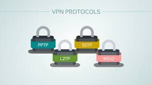 79b571f074455d7ec551f9edc5415211 - What Are The Different Vpn Protocols