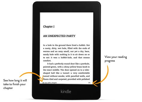 Kindle Paperwhite. Paperwhite Display,High Resolution,High Contrast,Built in Light,WI-FI or Wi-FI + Free 3G http://www.amazon.com/gp/product/B00BTI6HBS/ref=fs_cl
