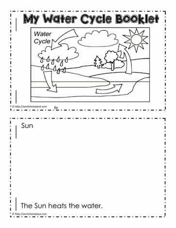 Water Cycle Booklet Water Cycle Worksheet Water Cycle Kindergarten Worksheets The water cycle worksheet